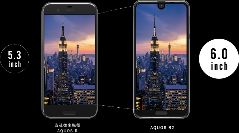 デュアルカメラで動画と静止画を同時に撮影できる AQUOSR2