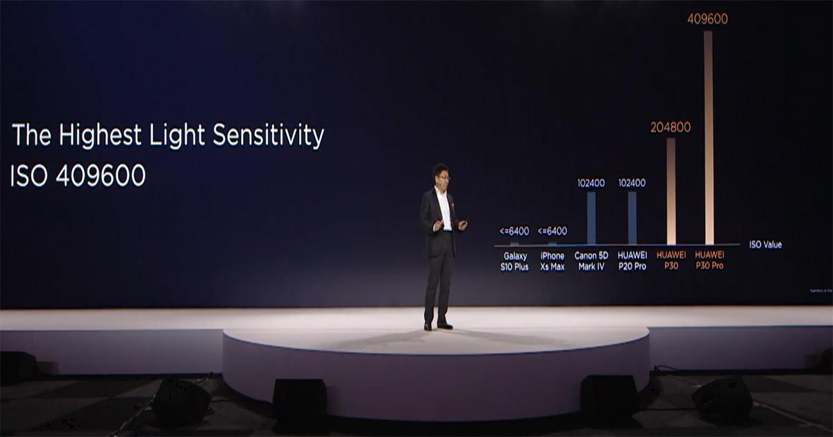 Huawei-P30はISO204800に対応し暗闇でも明るく撮影ができる