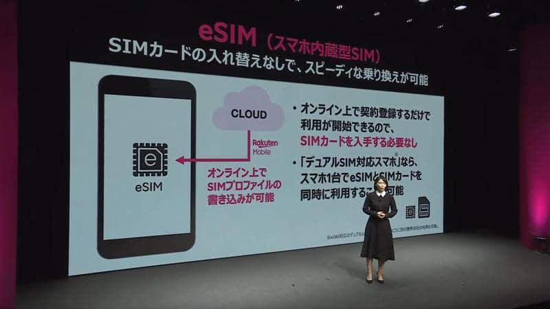 楽天モバイルeSIMの説明